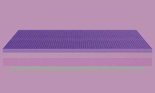 Features Of The Purple Mattress