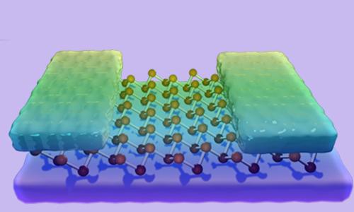 Nanotechnology And Mattress Manufacturing